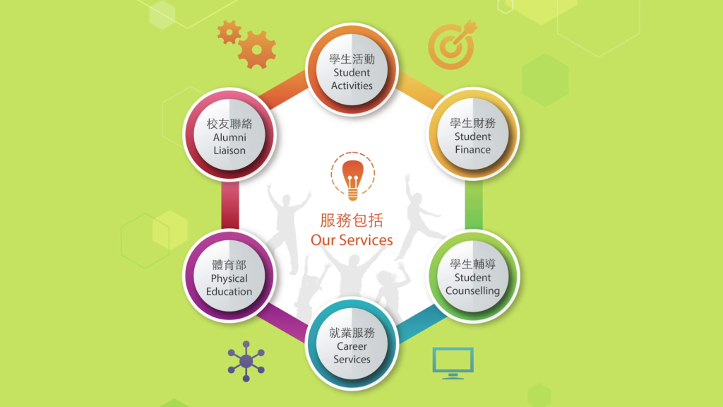 osa services